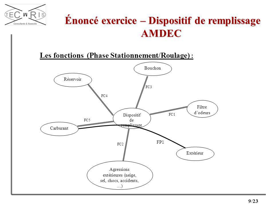 Énoncé exercice – Dispositif de remplissage AMDEC