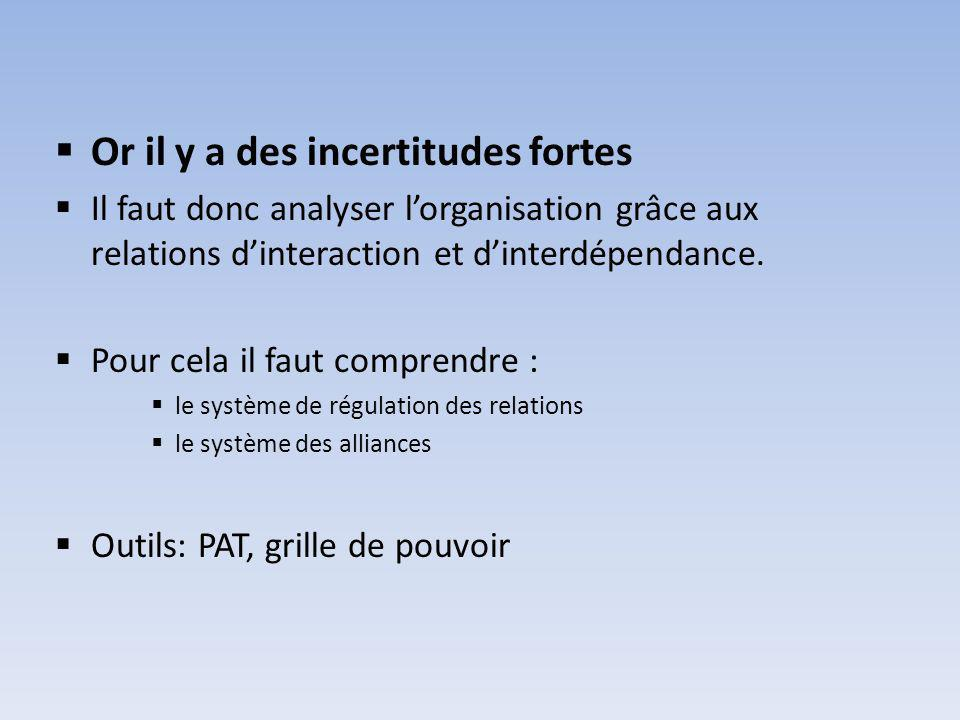 Or il y a des incertitudes fortes