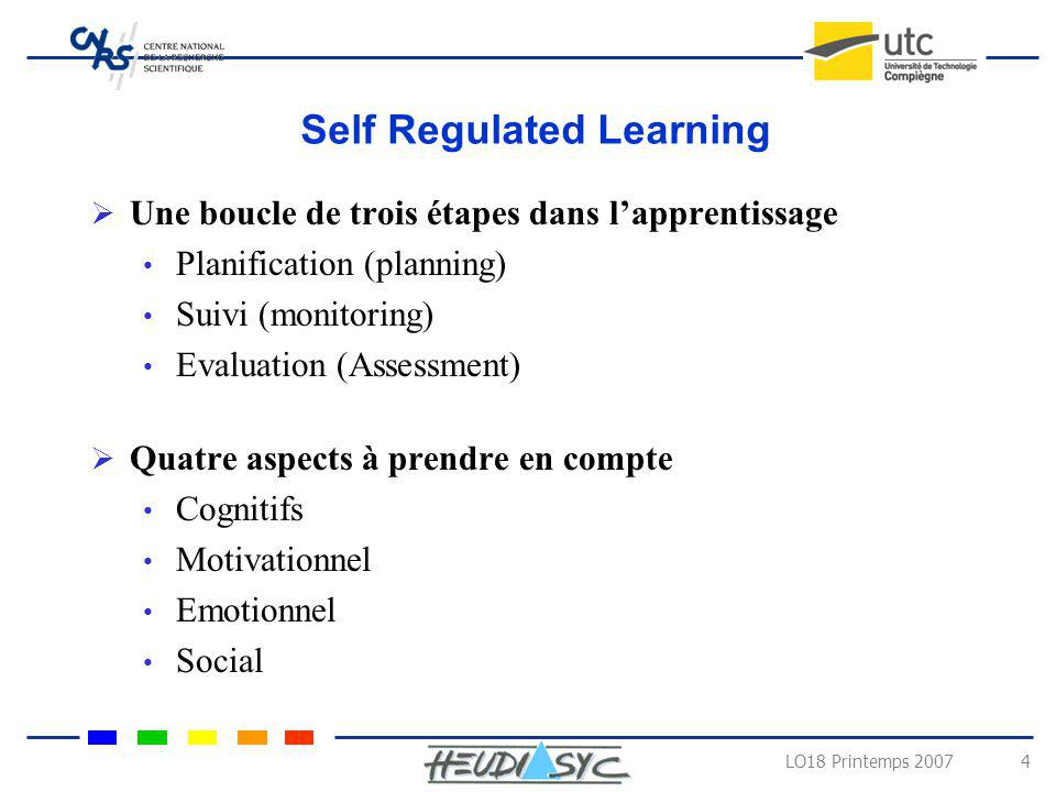 Self Regulated Learning