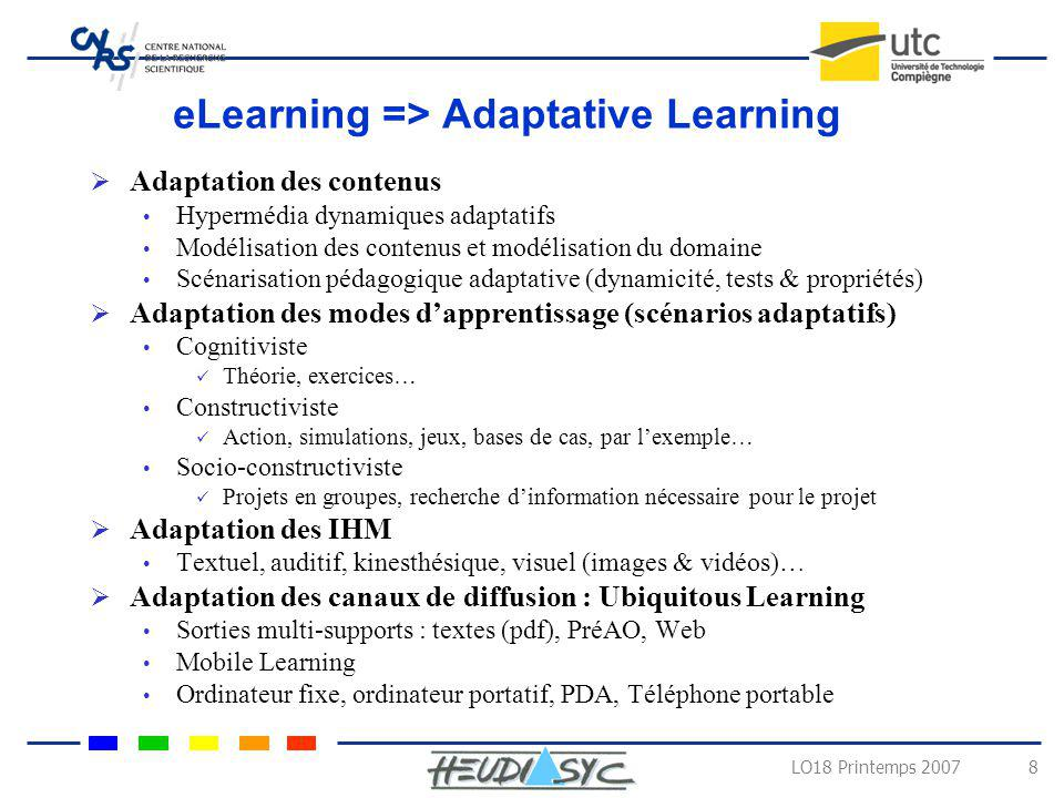 eLearning => Adaptative Learning
