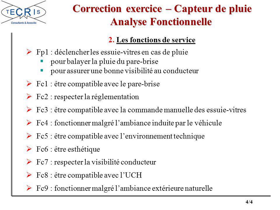 Correction exercice – Capteur de pluie Analyse Fonctionnelle