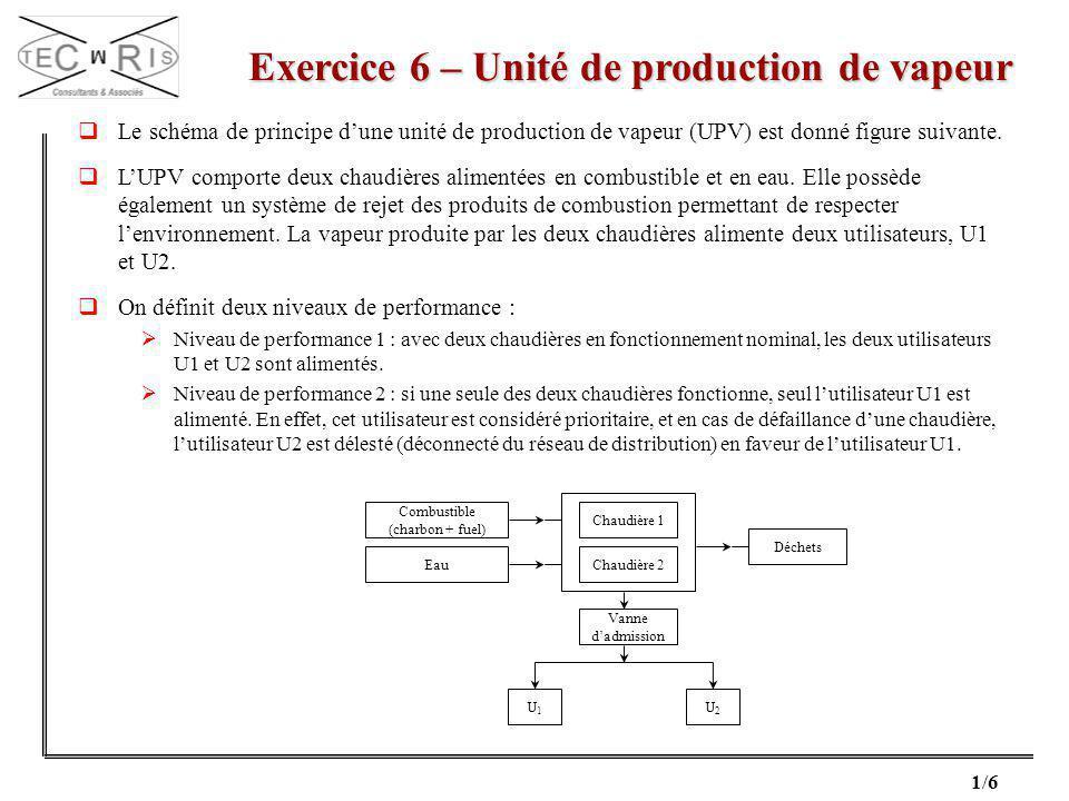 Exercice 6 – Unité de production de vapeur