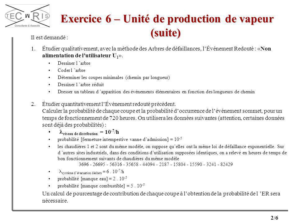 Exercice 6 – Unité de production de vapeur (suite)