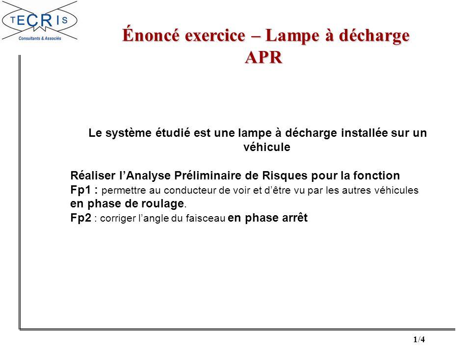 Énoncé exercice – Lampe à décharge APR