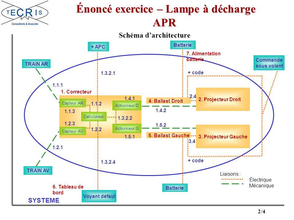 Énoncé exercice – Lampe à décharge Schéma d'architecture
