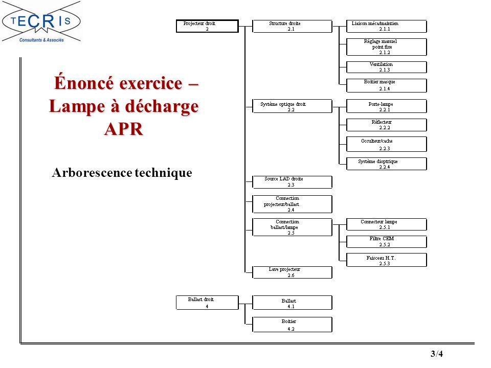 Énoncé exercice – Lampe à décharge Arborescence technique