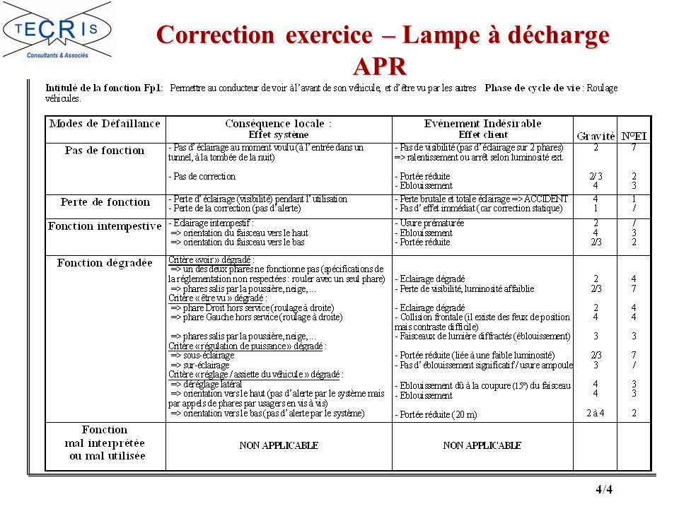 Correction exercice – Lampe à décharge