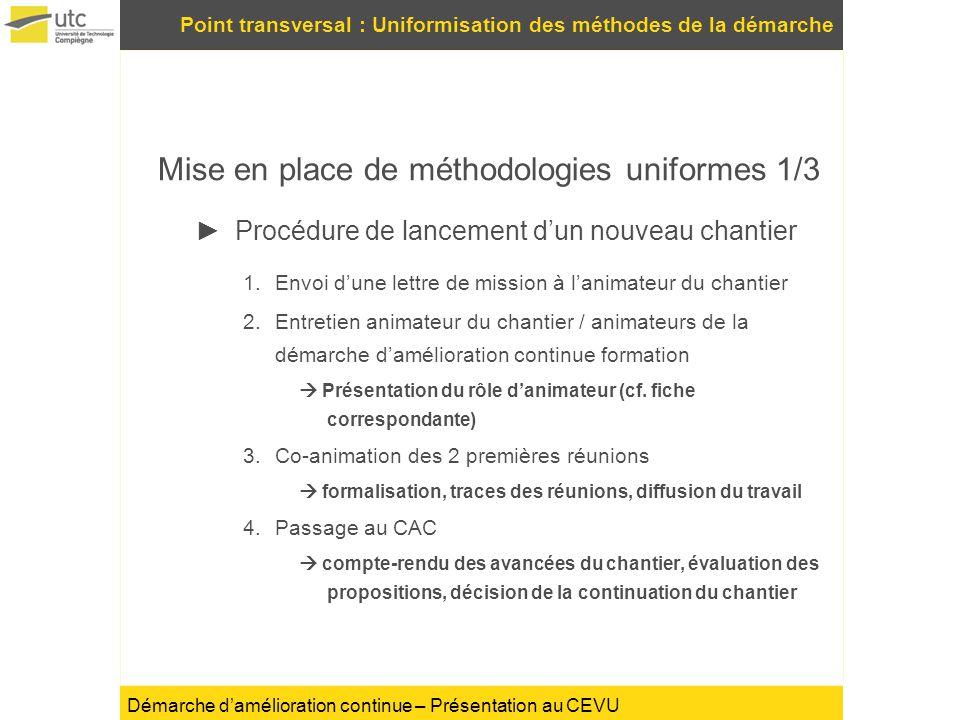 Point transversal : Uniformisation des méthodes de la démarche