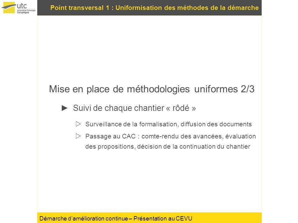 Point transversal 1 : Uniformisation des méthodes de la démarche