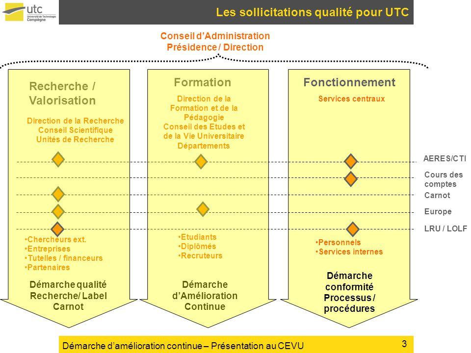 Les sollicitations qualité pour UTC