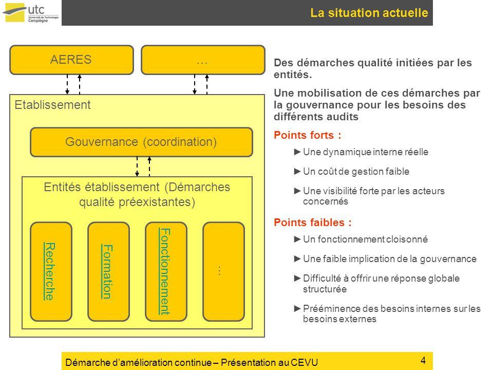 Gouvernance (coordination)