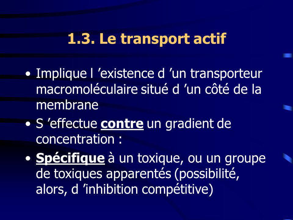 1.3. Le transport actif Implique l 'existence d 'un transporteur macromoléculaire situé d 'un côté de la membrane.