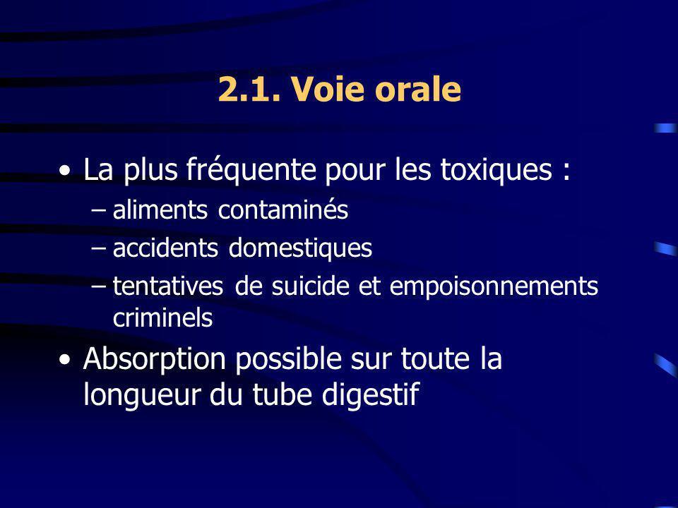 2.1. Voie orale La plus fréquente pour les toxiques :