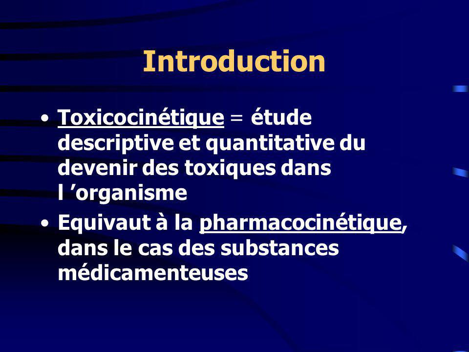 Introduction Toxicocinétique = étude descriptive et quantitative du devenir des toxiques dans l 'organisme.