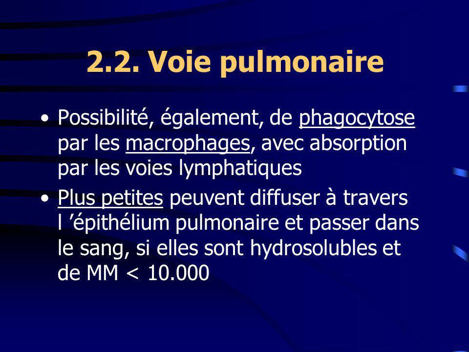 2.2. Voie pulmonaire Possibilité, également, de phagocytose par les macrophages, avec absorption par les voies lymphatiques.
