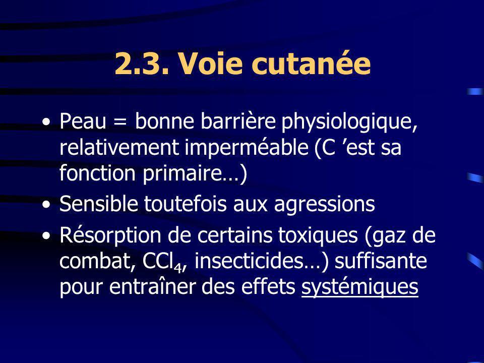 2.3. Voie cutanée Peau = bonne barrière physiologique, relativement imperméable (C 'est sa fonction primaire…)