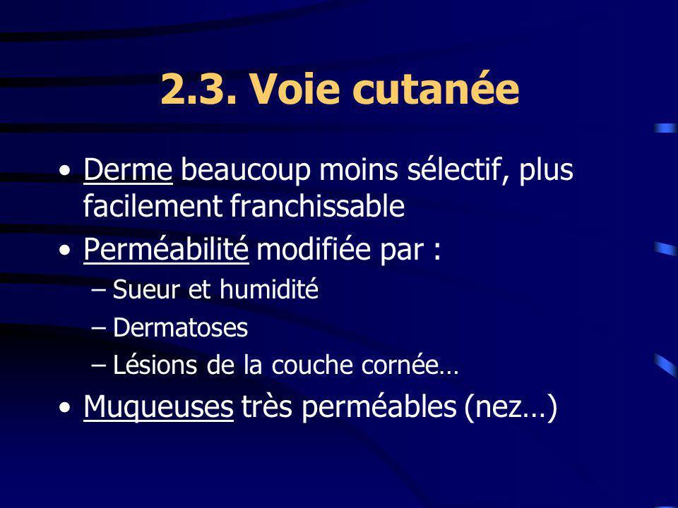2.3. Voie cutanée Derme beaucoup moins sélectif, plus facilement franchissable. Perméabilité modifiée par :