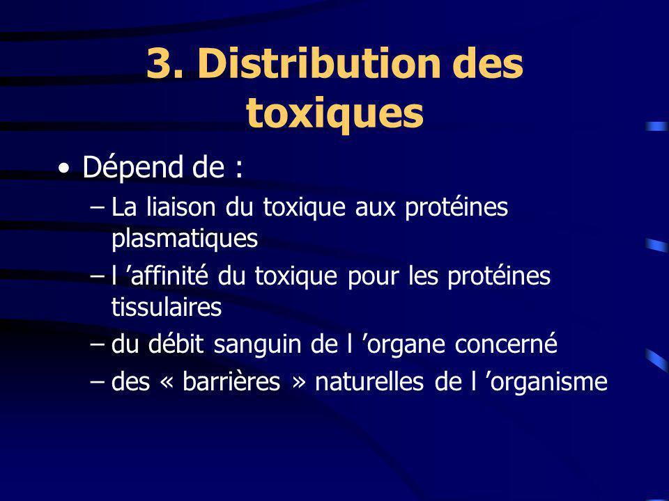 3. Distribution des toxiques