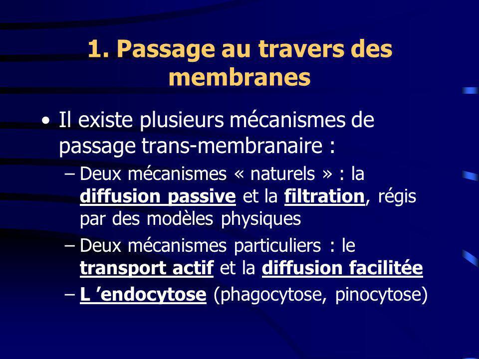 1. Passage au travers des membranes