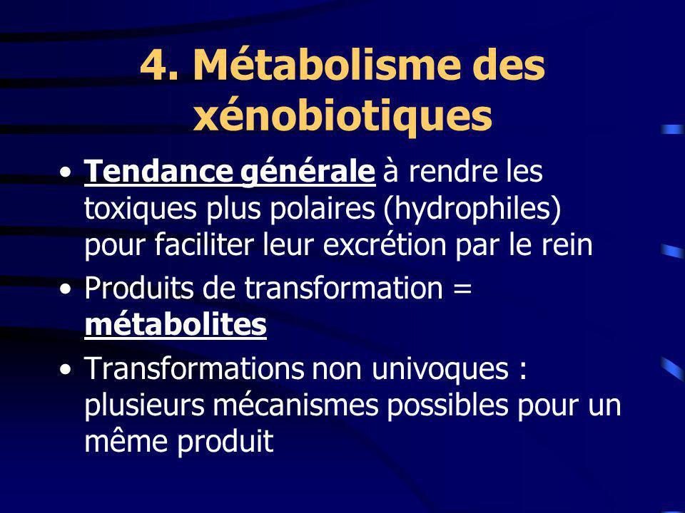 4. Métabolisme des xénobiotiques