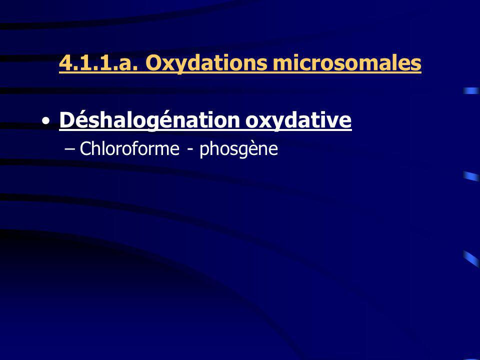 4.1.1.a. Oxydations microsomales
