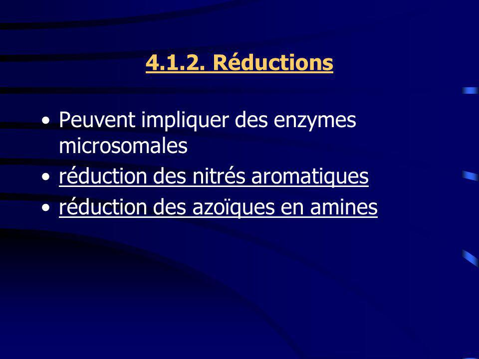 4.1.2. Réductions Peuvent impliquer des enzymes microsomales.