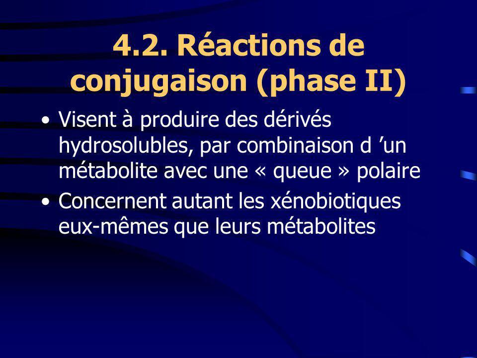 4.2. Réactions de conjugaison (phase II)