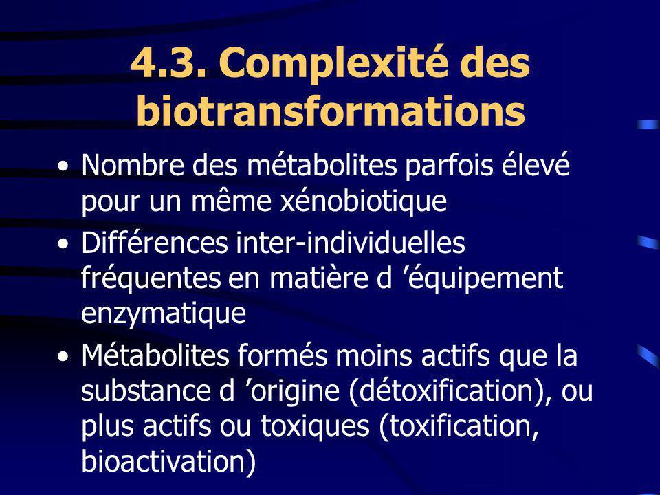 4.3. Complexité des biotransformations