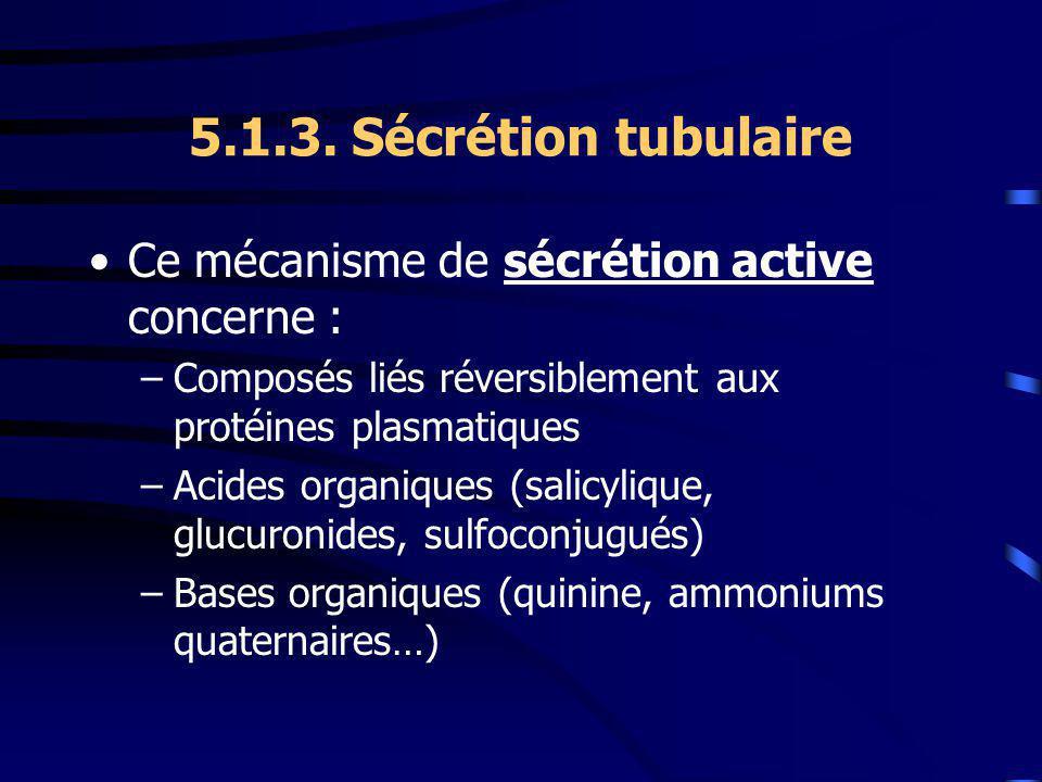 5.1.3. Sécrétion tubulaire Ce mécanisme de sécrétion active concerne :