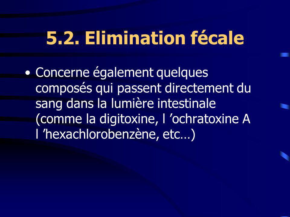 5.2. Elimination fécale