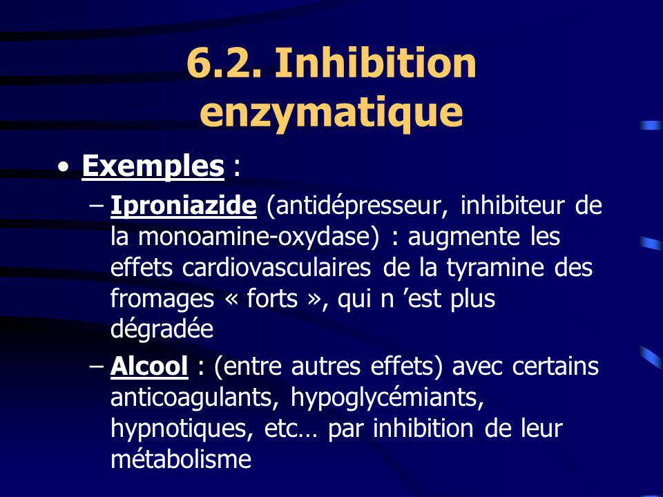 6.2. Inhibition enzymatique