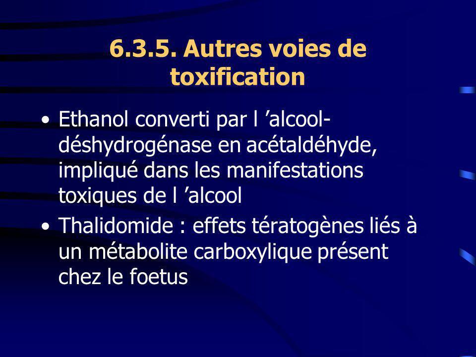 6.3.5. Autres voies de toxification