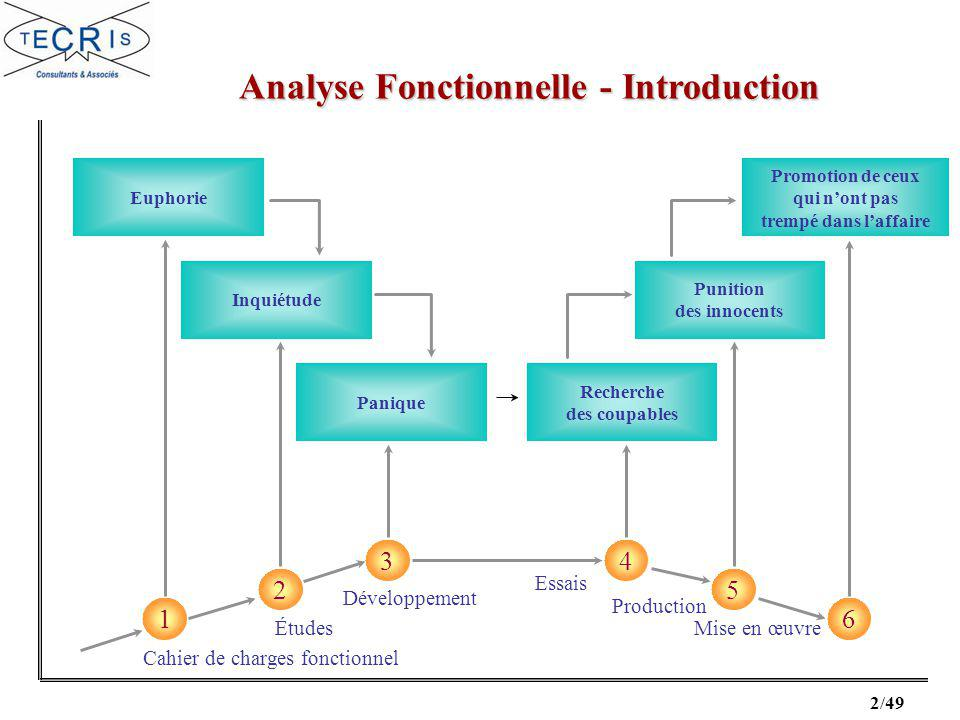 Analyse Fonctionnelle - Introduction