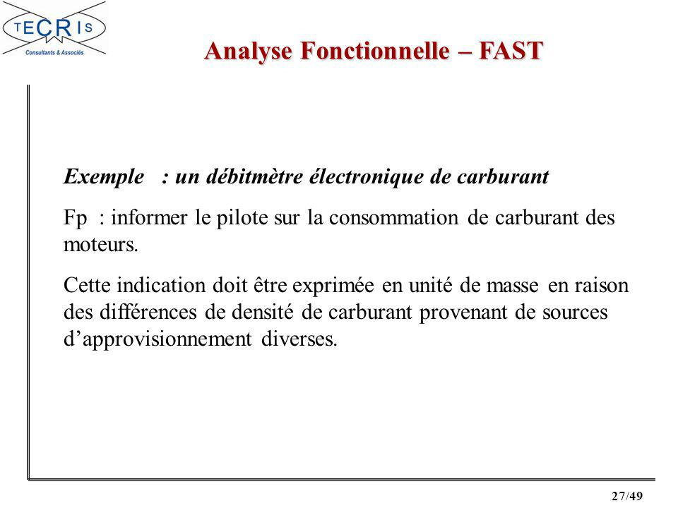 Analyse Fonctionnelle – FAST
