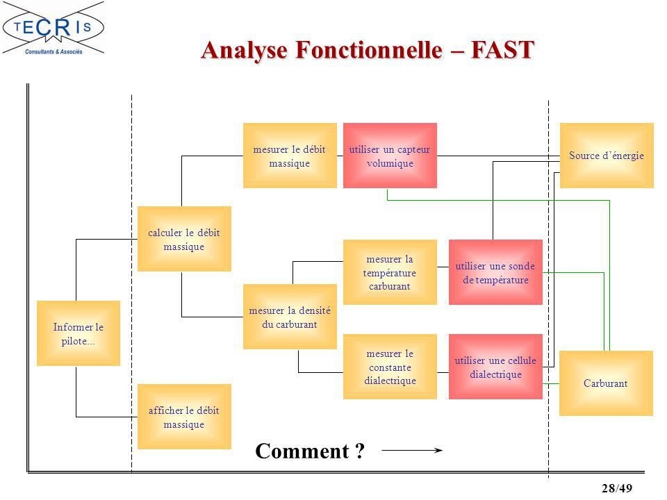 Analyse fonctionnelle ppt video online t l charger - Comment calculer la temperature ...