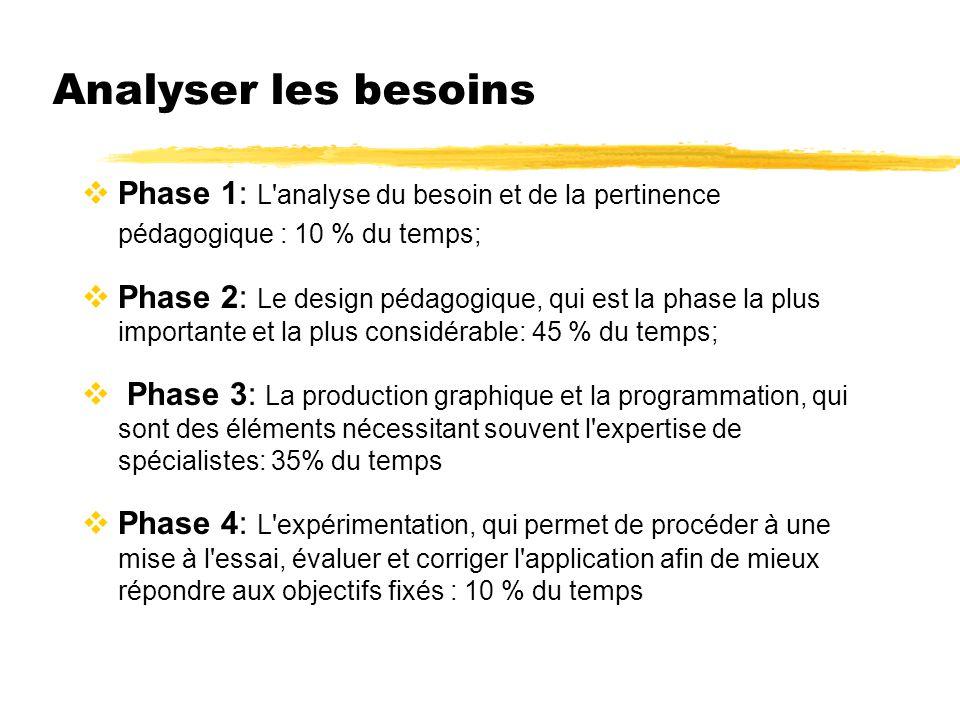 Analyser les besoins Phase 1: L analyse du besoin et de la pertinence pédagogique : 10 % du temps;