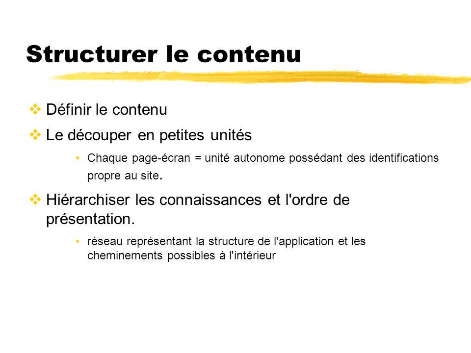 Structurer le contenu Définir le contenu Le découper en petites unités