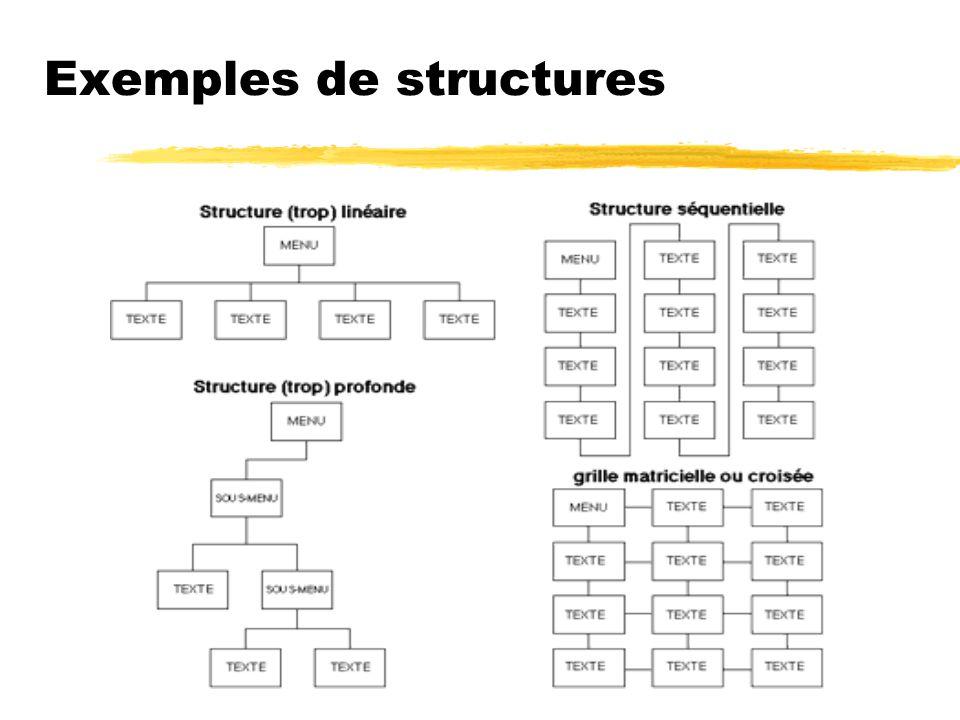 Exemples de structures