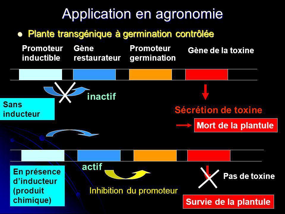 Application en agronomie