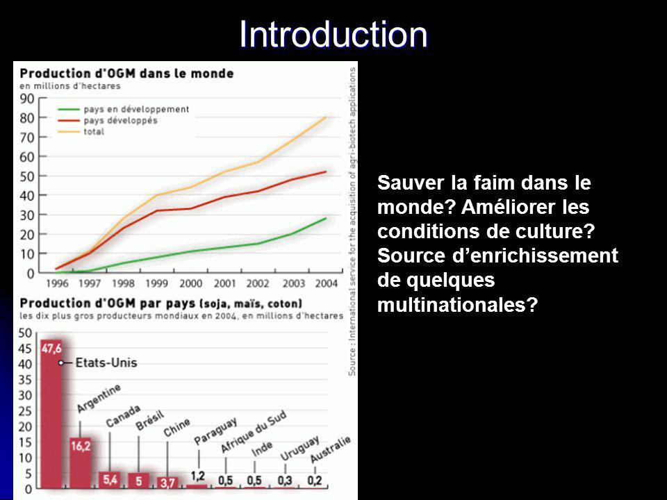 Introduction Sauver la faim dans le monde. Améliorer les conditions de culture.