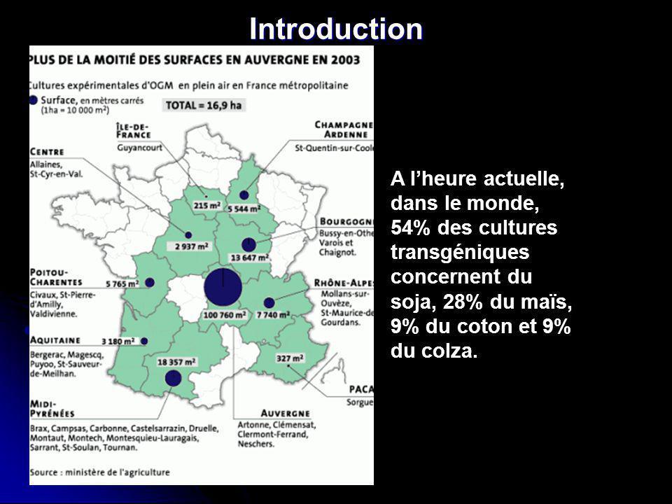 Introduction A l'heure actuelle, dans le monde, 54% des cultures transgéniques concernent du soja, 28% du maïs, 9% du coton et 9% du colza.