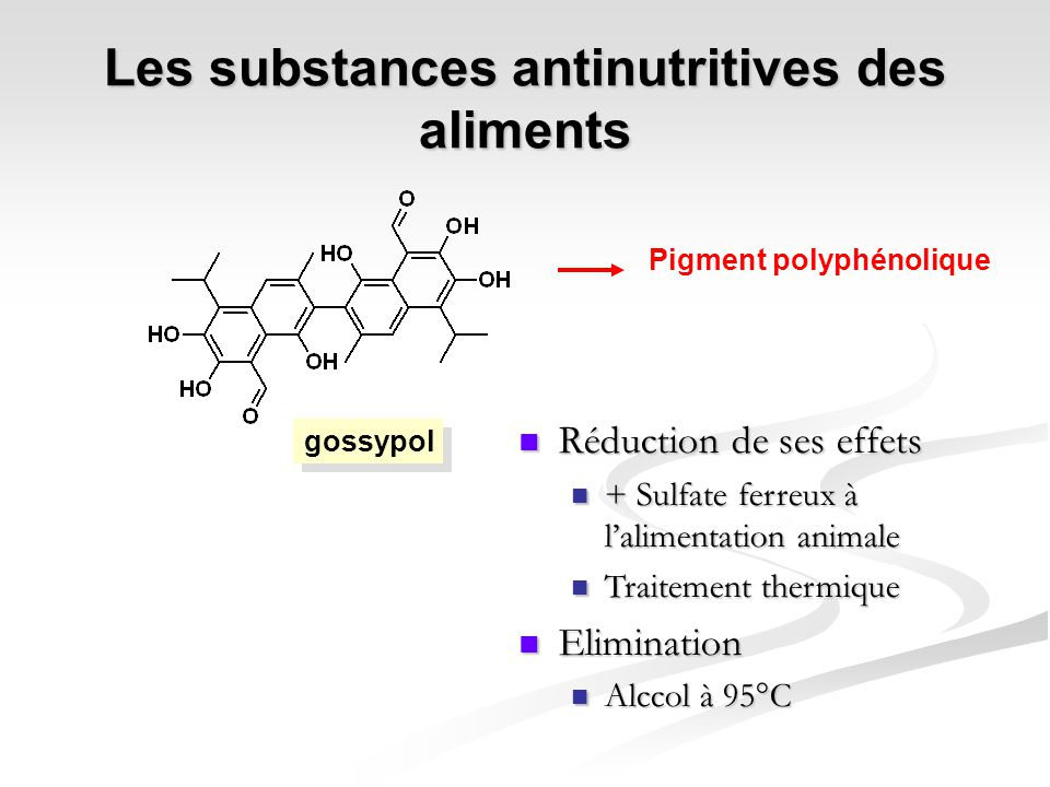 Les substances antinutritives des aliments
