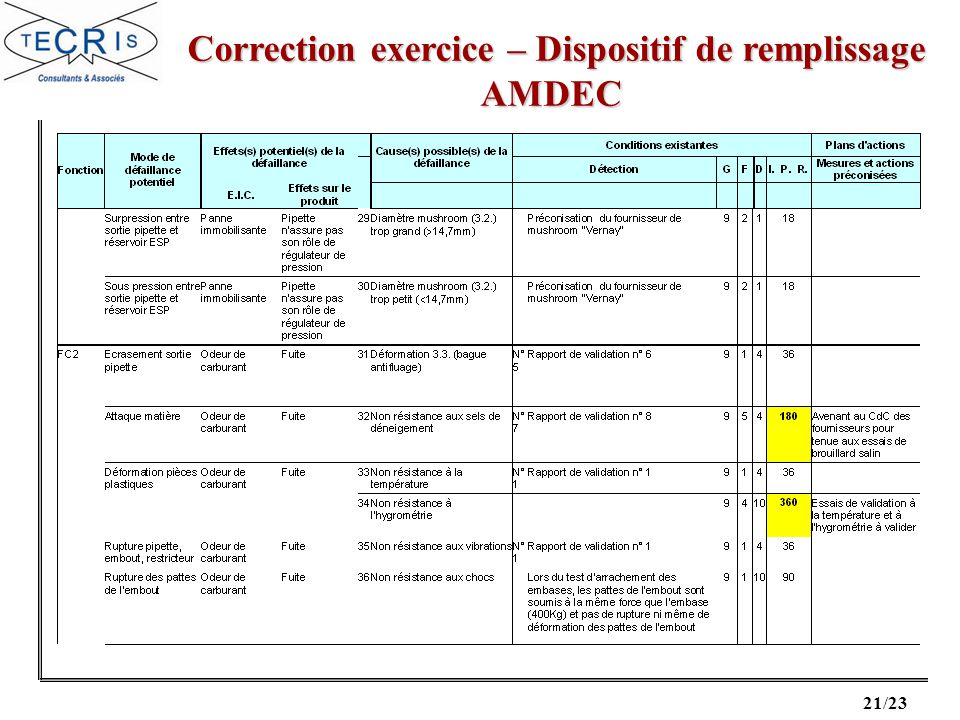 Correction exercice – Dispositif de remplissage