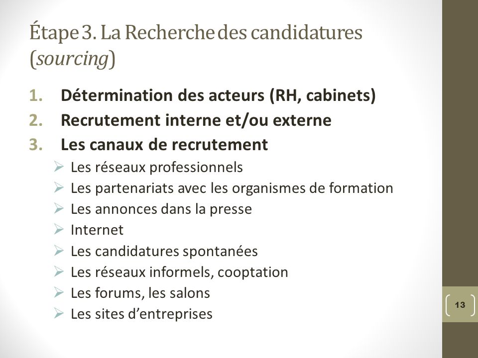 Étape 3. La Recherche des candidatures (sourcing)