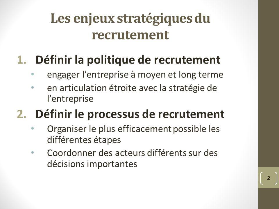 Les enjeux stratégiques du recrutement