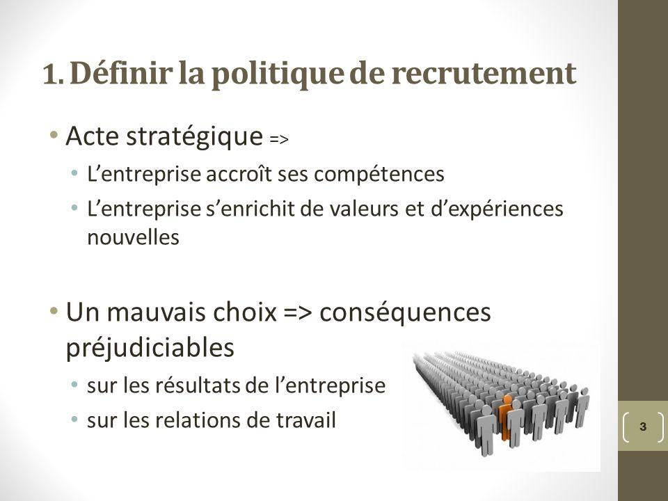 1. Définir la politique de recrutement