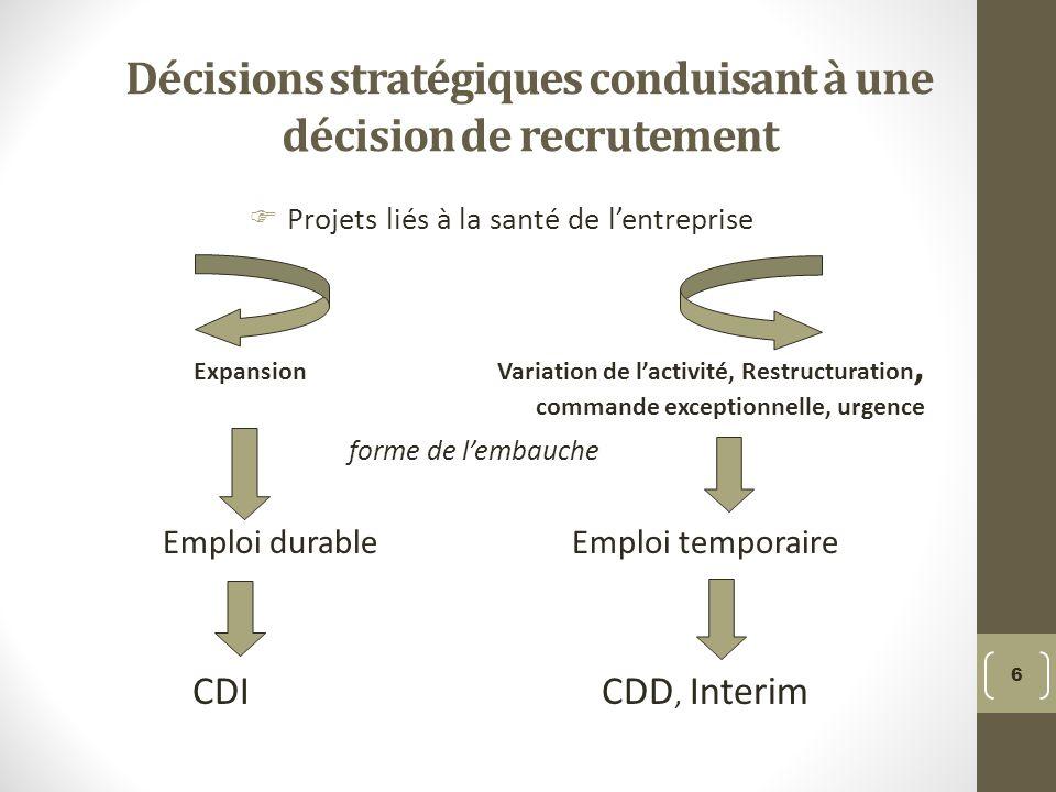 Décisions stratégiques conduisant à une décision de recrutement