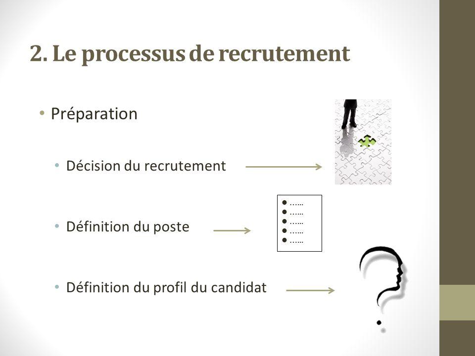 2. Le processus de recrutement
