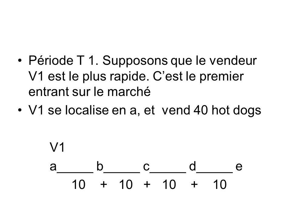 Période T 1. Supposons que le vendeur V1 est le plus rapide