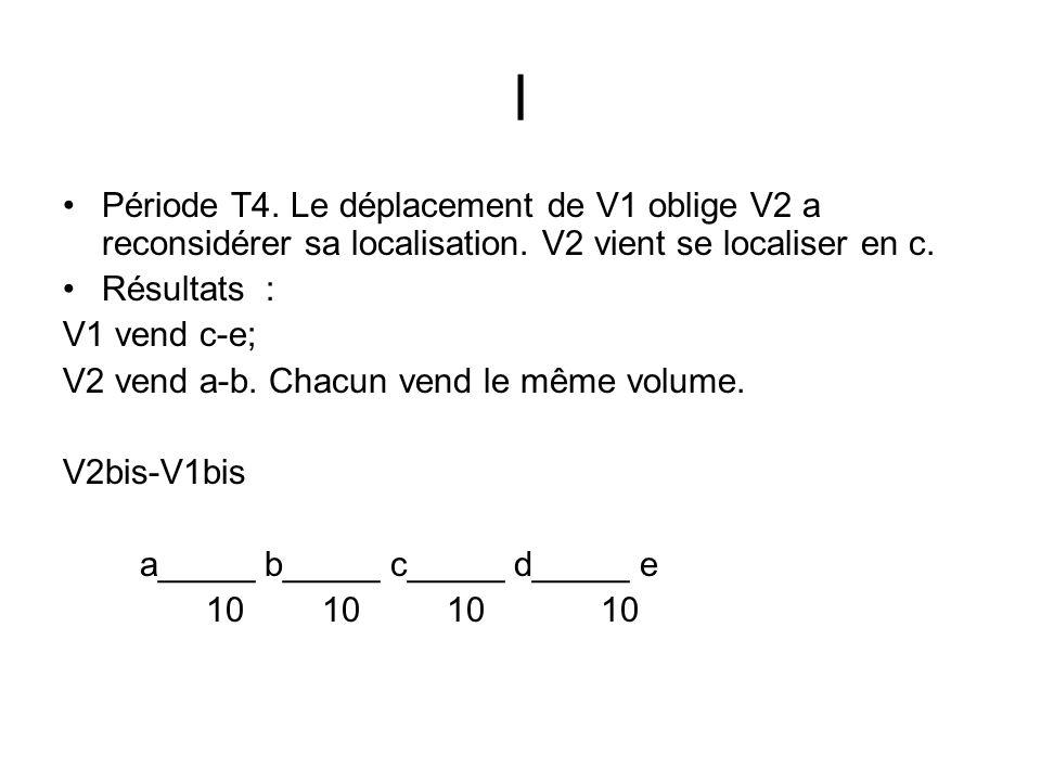 l Période T4. Le déplacement de V1 oblige V2 a reconsidérer sa localisation. V2 vient se localiser en c.
